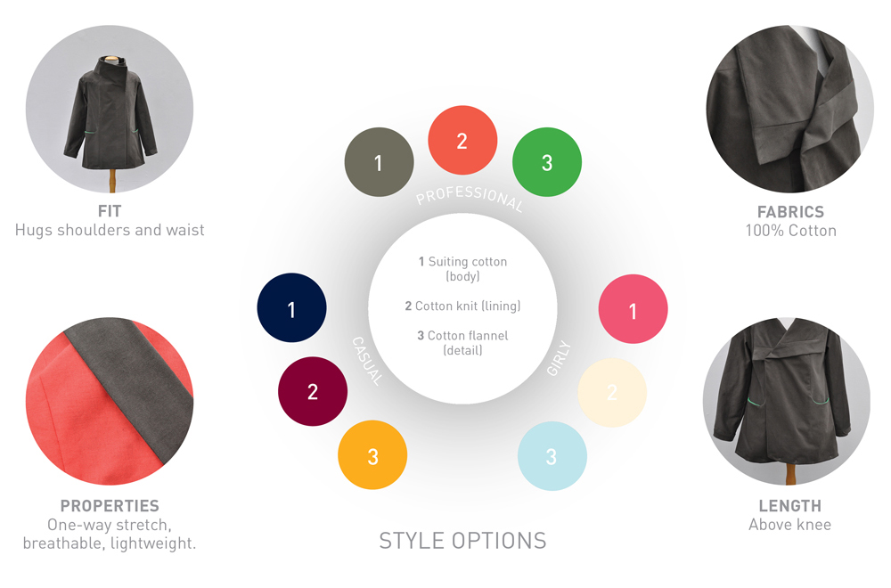 Assistive Wearable | Medical Design