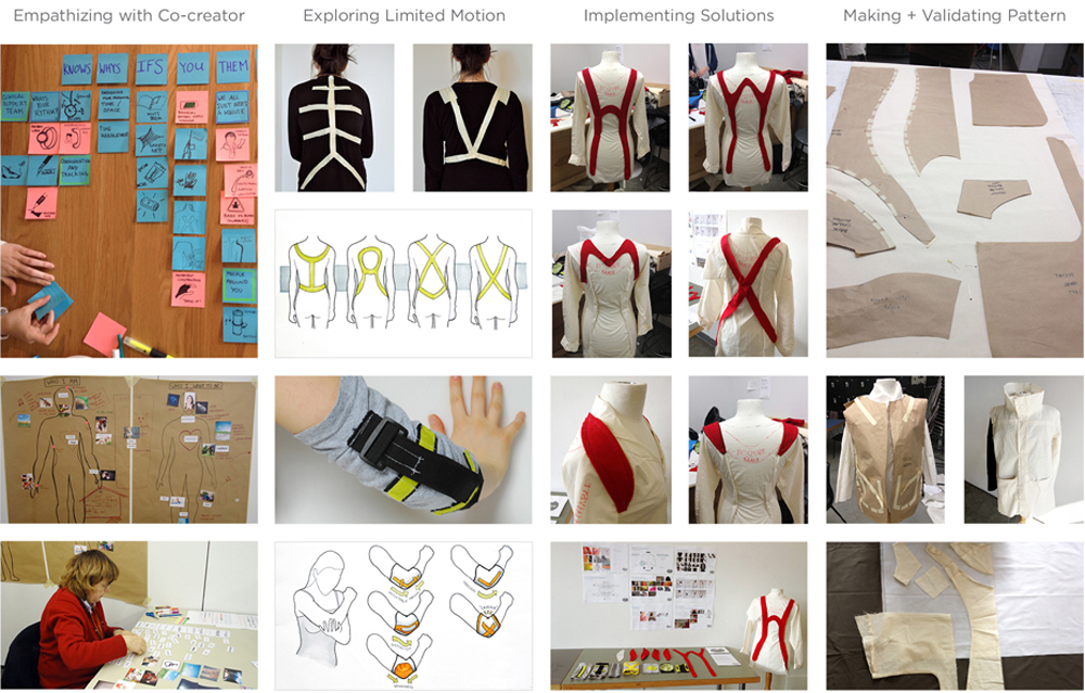 Assistive Wearable | Medical Design | Research & Process